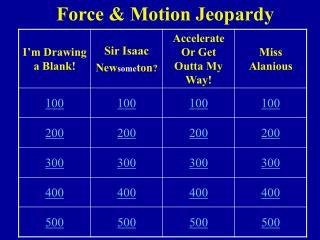 Force & Motion Jeopardy