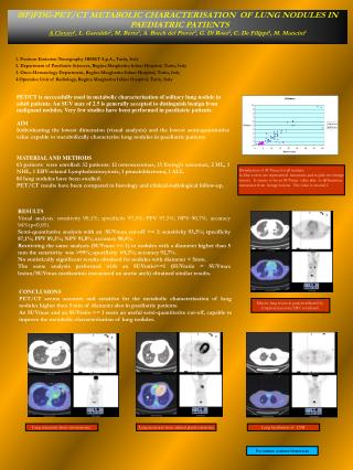 18F)FDG-PET/CT METABOLIC CHARACTERISATION  OF LUNG NODULES IN PAEDIATRIC PATIENTS