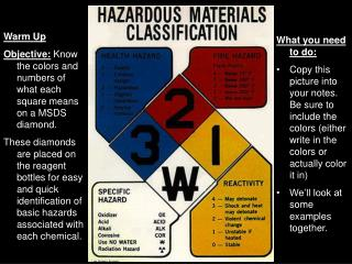 Warm Up Objective:  Know the colors and numbers of what each square means on a MSDS diamond.