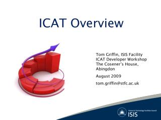 ICAT Overview