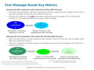 Text Message Recall Key Metrics