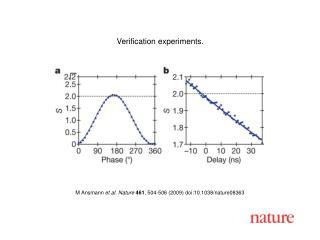 M Ansmann  et al. Nature 461 ,  504 - 506  (2009) doi:10.1038/nature08 363