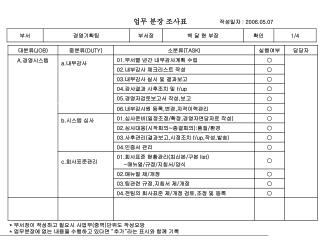 업무 분장 조사표
