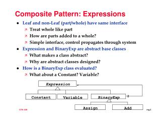 Composite Pattern: Expressions