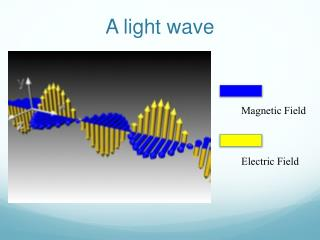 A light wave