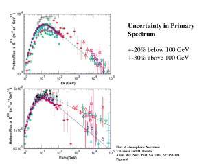 Flux of Atmospheric Neutrinos T. Gaisser and M. Honda