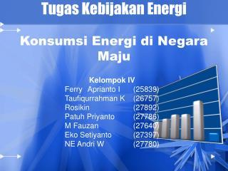 Tugas Kebijakan Energi
