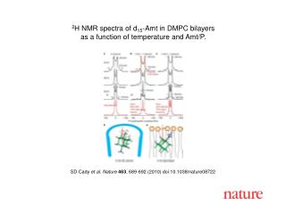 SD Cady  et al. Nature 463 , 689-692 (2010) doi:10.1038/nature08722