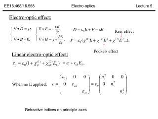 Electro-optic effect: