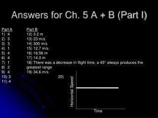 Answers for Ch. 5 A + B (Part I)