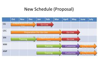 New Schedule (Proposal)
