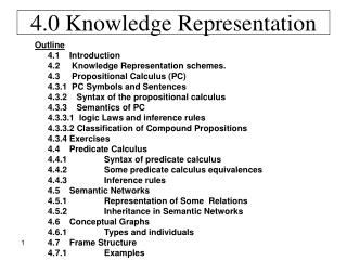 4.0 Knowledge Representation
