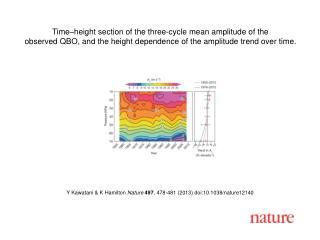 Y Kawatani & K Hamilton  Nature  497 , 478-481 (2013) doi:10.1038/nature12140