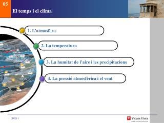 El temps i el clima