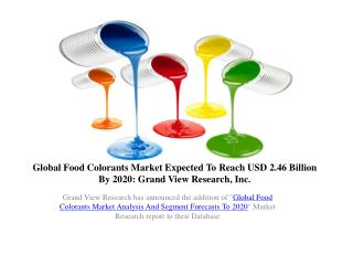 Food Colorants Market Estimate,Competitive Landscape to 2020