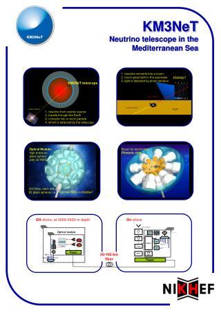 KM3NeT Neutrino telescope in the Mediterranean Sea