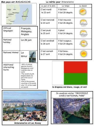 Mon  pays  est MADAGASCAR