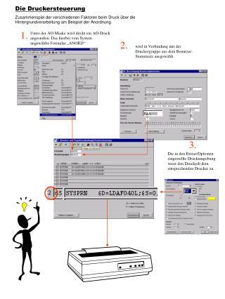 Die Druckersteuerung