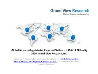 Nanocoatings Market Share to 2020: Grand View Research, Inc.