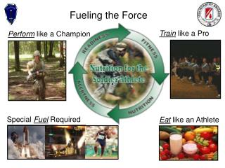 Fueling the Force