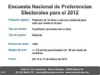 Encuesta Nacional de Preferencias Electorales para el 2012