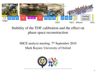 Stability of the TOF calibration and the effect on phase space reconstruction