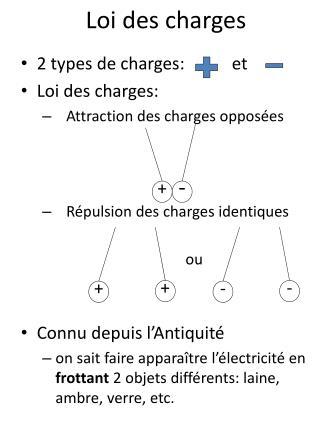 Loi des charges