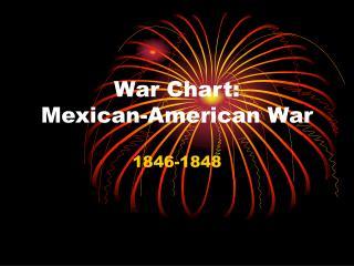 War Chart:  Mexican-American War