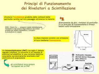 Principi di Funzionamento  dei Rivelatori a Scintillazione