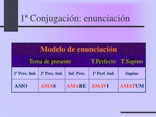 1ª Conjugación: enunciación