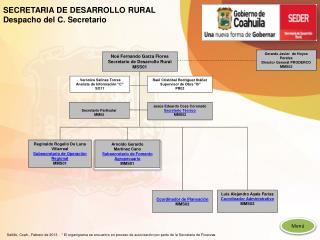 SECRETARIA DE DESARROLLO RURAL Despacho del C. Secretario