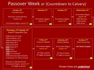 Passover Week  or (Countdown to Calvary)