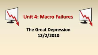 Unit 4: Macro Failures