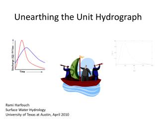 Unearthing the Unit Hydrograph