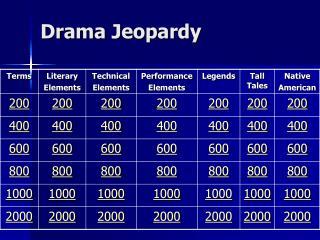 Drama Jeopardy