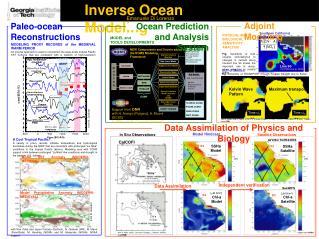 Inverse Ocean Modeling