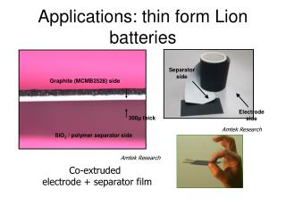 Applications: thin form Lion batteries