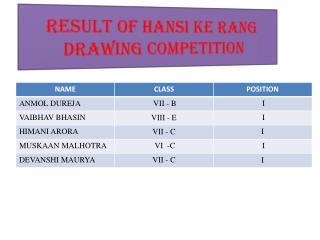 result of HANSI KE RANG DRAWING COMPETITION
