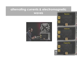 alternating currents & electromagnetic waves