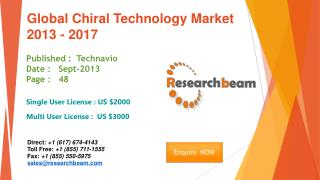 Global Chiral Technology Market Size, Share, Study 2013-2017
