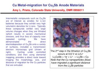 The 2 nd  step in the lithiation of Cu 2 Sb occurs at 0.6 V vs Li/Li +