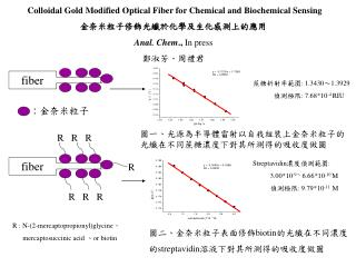 Colloidal Gold Modified Optical Fiber for Chemical and Biochemical Sensing 金奈米粒子修飾光纖於化學及生化感測上的應用