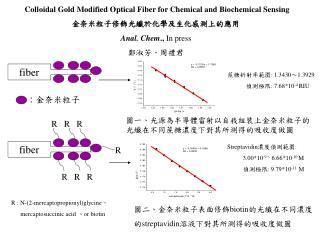 Colloidal Gold Modified Optical Fiber for Chemical and Biochemical Sensing 金奈米粒子修飾光纖於化學及生化感測上的應用