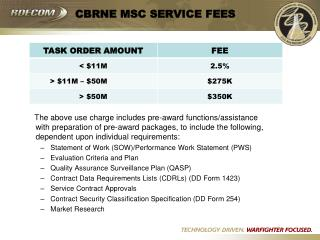 CBRNE MSC SERVICE FEES