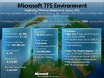 Microsoft TFS Environment Dogfooding TFS Server Statistics as of  January 2011 Servicing organizations such as  MSIT, De
