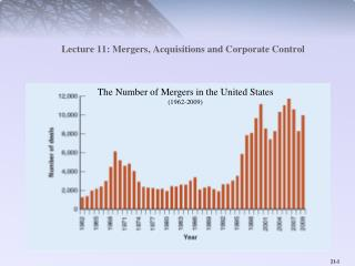Lecture 11: Mergers, Acquisitions and Corporate Control