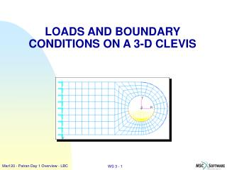 LOADS AND BOUNDARY CONDITIONS ON A 3-D CLEVIS