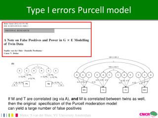 Type I errors Purcell model