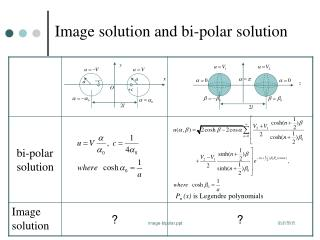 Image solution and bi-polar solution