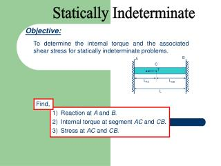Statically Indeterminate